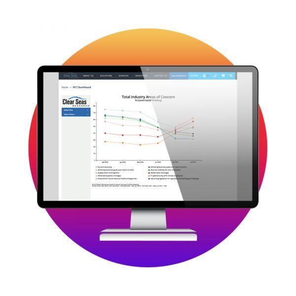 Clear Seas Research IPCT Dashboard