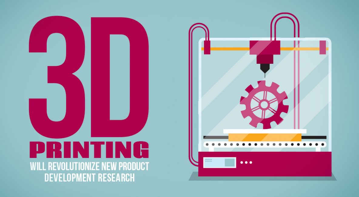 Revolutionizing New Product Research Utilizing 3D Printing