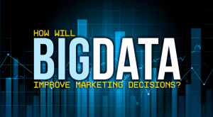 Big Data for Marketing Decisions