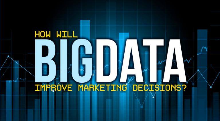 How Will Big Data Improve Marketing Decisions Clear Seas Research