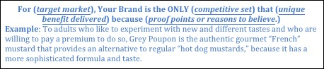 Brand Positioning equation