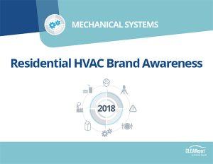 2018 HVAC Brand Awareness